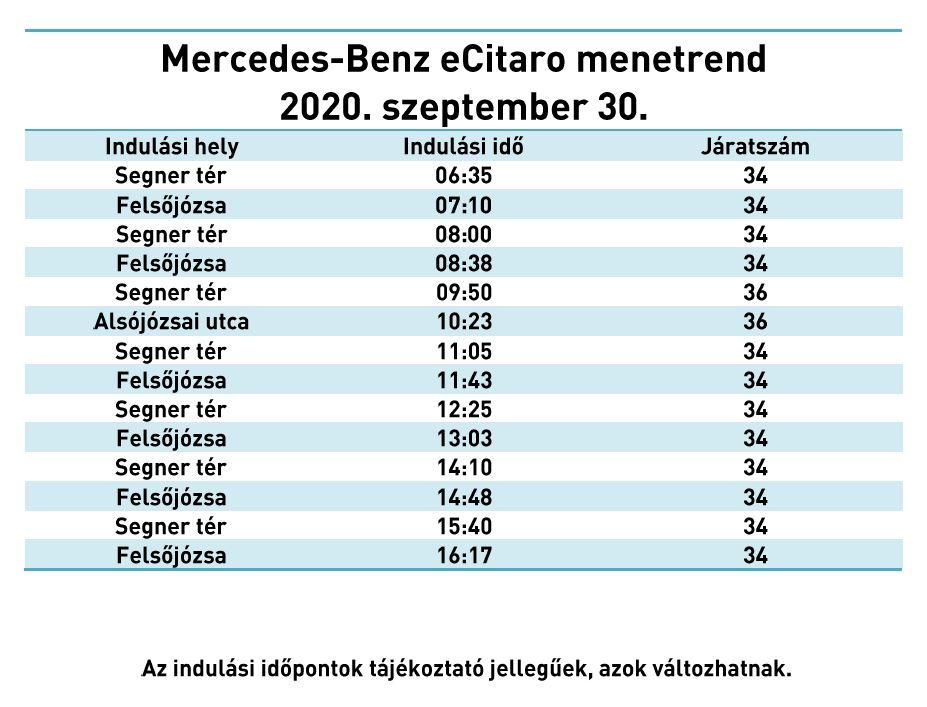 eCitaro menetrend 2020.09.30.
